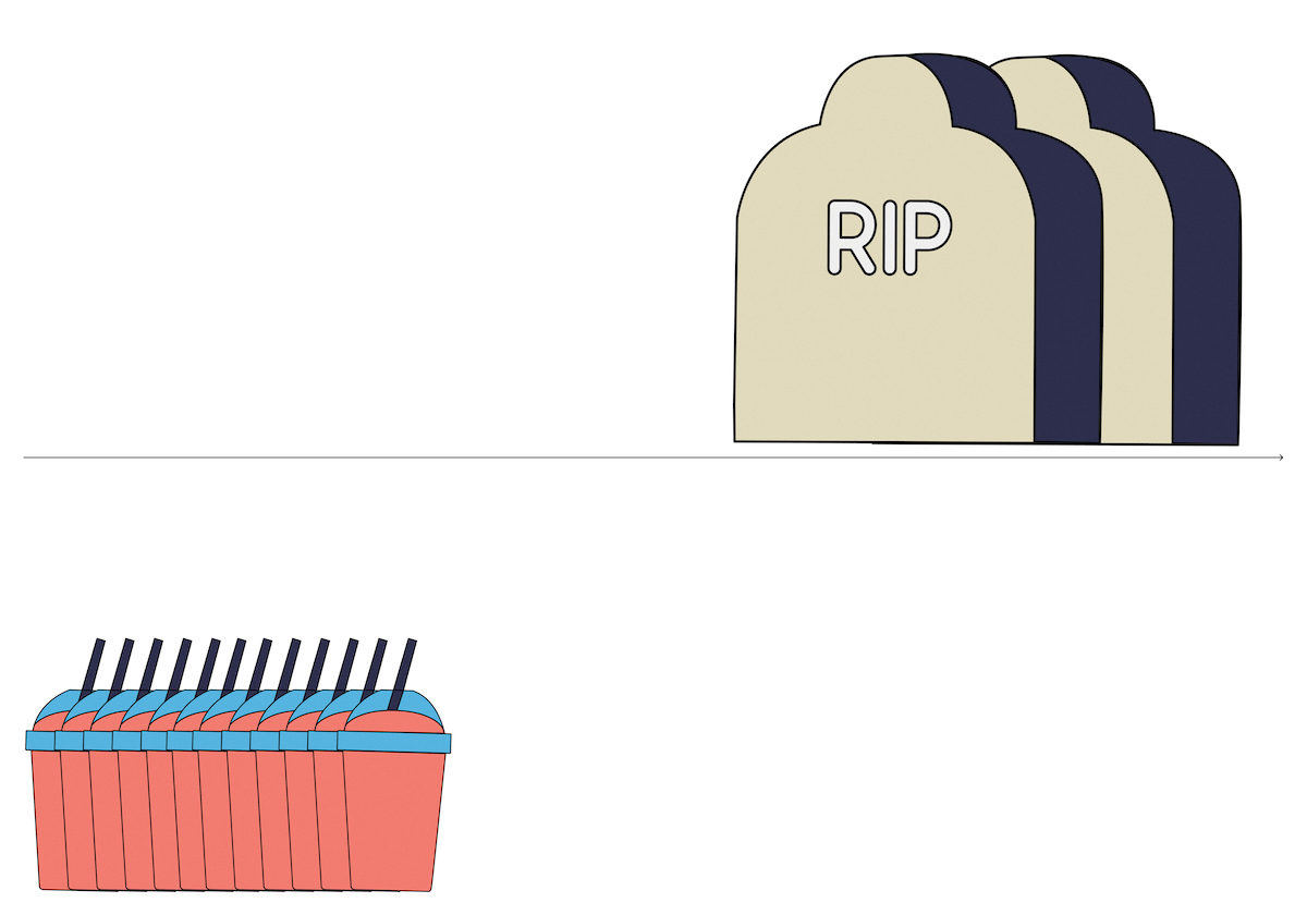 illustration of slurpee cups and tombstones